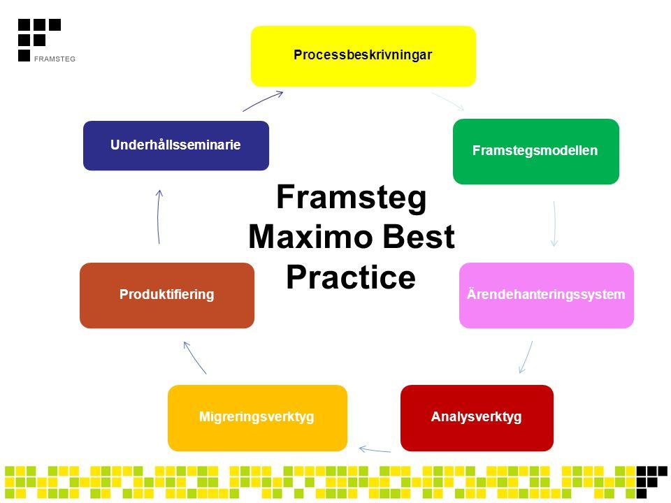 Framsteg Maximo Best Practice Processbeskrivningar FramstegsmodellenÄrendehanteringssystemAnalysverktygMigreringsverktygProduktifiering Underhållssemi