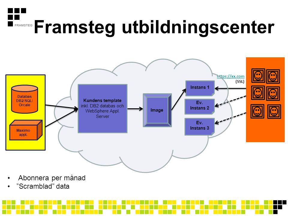 Framsteg utbildningscenter https://xx.com https://xx.com (SSL) Databas DB2/SQL/ Orcale Maximo appl. Image Instans 1 Ev. Instans 3 Ev. Instans 2 Kunden