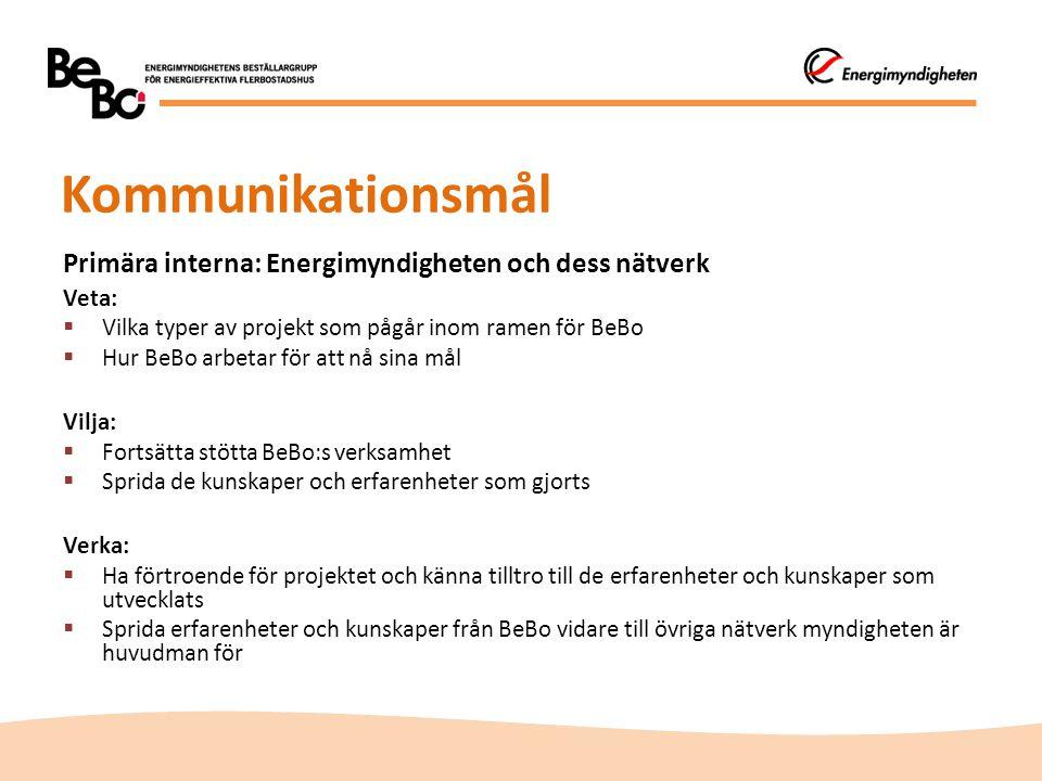 Kommunikationsmål Primära interna: Energimyndigheten och dess nätverk Veta:  Vilka typer av projekt som pågår inom ramen för BeBo  Hur BeBo arbetar