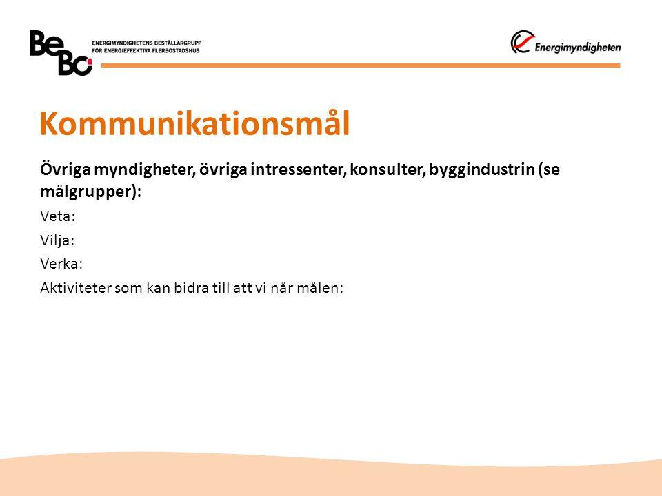 Kommunikationsmål Övriga myndigheter, övriga intressenter, konsulter, byggindustrin (se målgrupper): Veta: Vilja: Verka: Aktiviteter som kan bidra til