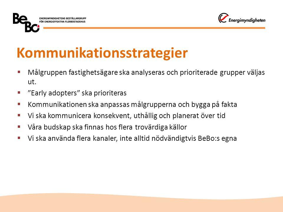 """Kommunikationsstrategier  Målgruppen fastighetsägare ska analyseras och prioriterade grupper väljas ut.  """"Early adopters"""" ska prioriteras  Kommunik"""
