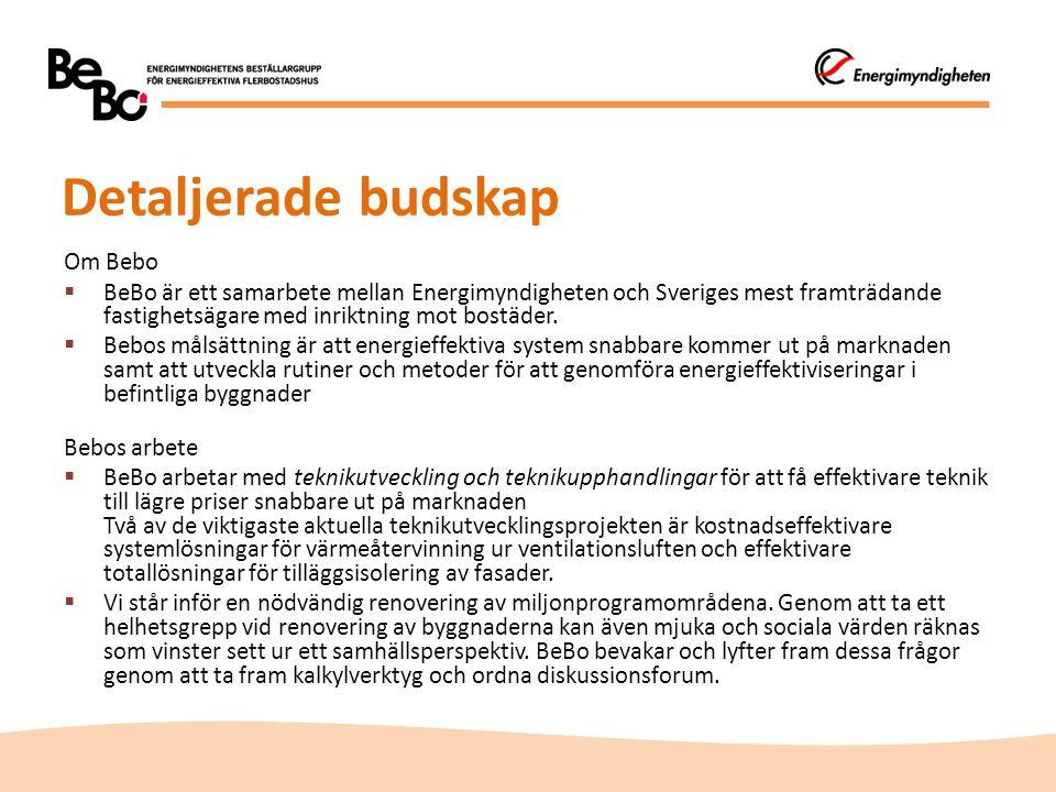Detaljerade budskap Om Bebo  BeBo är ett samarbete mellan Energimyndigheten och Sveriges mest framträdande fastighetsägare med inriktning mot bostäde