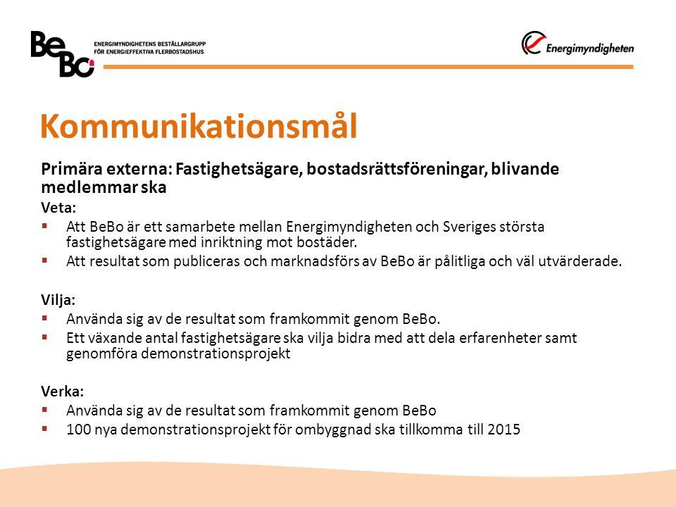 Kommunikationsmål Primära externa: Fastighetsägare, bostadsrättsföreningar, blivande medlemmar ska Veta:  Att BeBo är ett samarbete mellan Energimynd