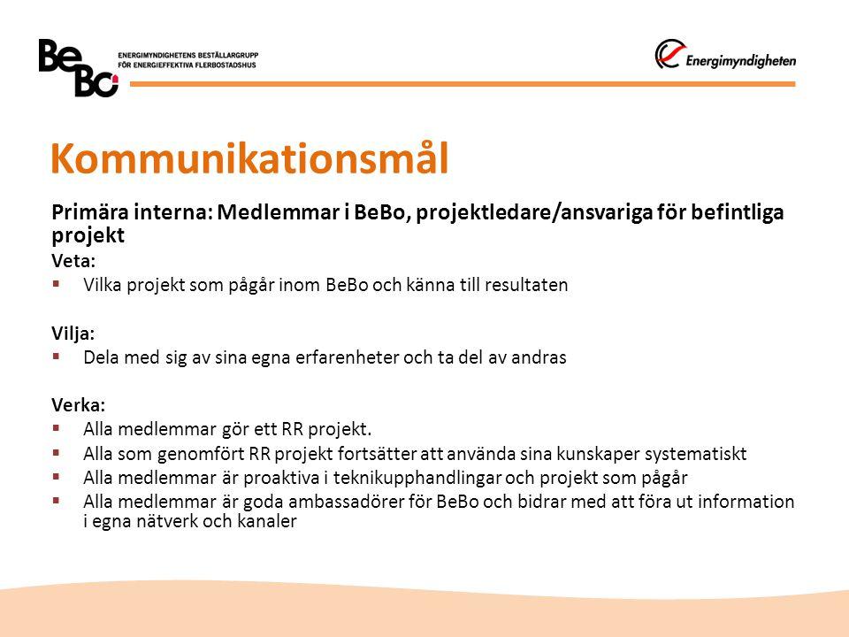 Kommunikationsmål Primära interna: Medlemmar i BeBo, projektledare/ansvariga för befintliga projekt Veta:  Vilka projekt som pågår inom BeBo och känn
