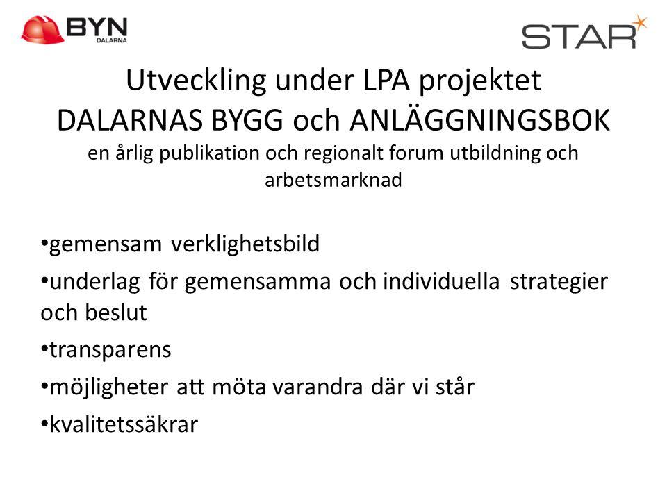 Utveckling under LPA projektet DALARNAS BYGG och ANLÄGGNINGSBOK en årlig publikation och regionalt forum utbildning och arbetsmarknad • gemensam verkl
