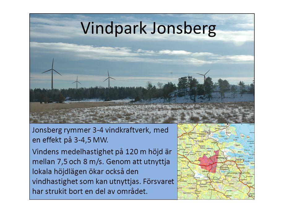 Vindpark Jonsberg Jonsberg rymmer 3-4 vindkraftverk, med en effekt på 3-4,5 MW. Vindens medelhastighet på 120 m höjd är mellan 7,5 och 8 m/s. Genom at