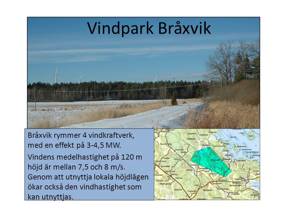 Vindpark Bråxvik Bråxvik rymmer 4 vindkraftverk, med en effekt på 3-4,5 MW. Vindens medelhastighet på 120 m höjd är mellan 7,5 och 8 m/s. Genom att ut