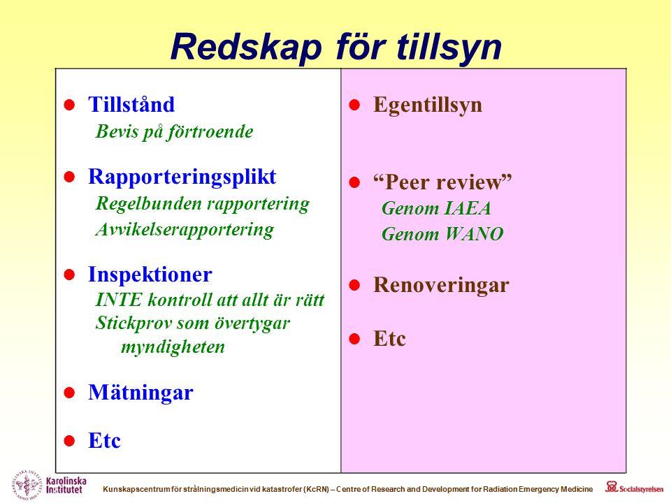 Redskap för tillsyn  Tillstånd Bevis på förtroende  Rapporteringsplikt Regelbunden rapportering Avvikelserapportering  Inspektioner INTE kontroll a