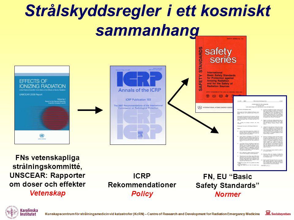 Strålskyddsregler i ett kosmiskt sammanhang FNs vetenskapliga strålningskommitté, UNSCEAR: Rapporter om doser och effekter Vetenskap ICRP Rekommendati