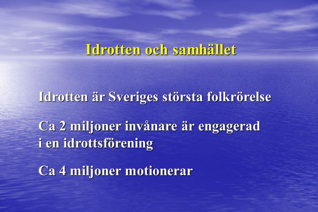 Ungdomar, 15 år, Sverige 30 min rörelse /dag: 60% 60 min rörelse / dag: 30% Flickor, yrkesförberedande program: 15% !