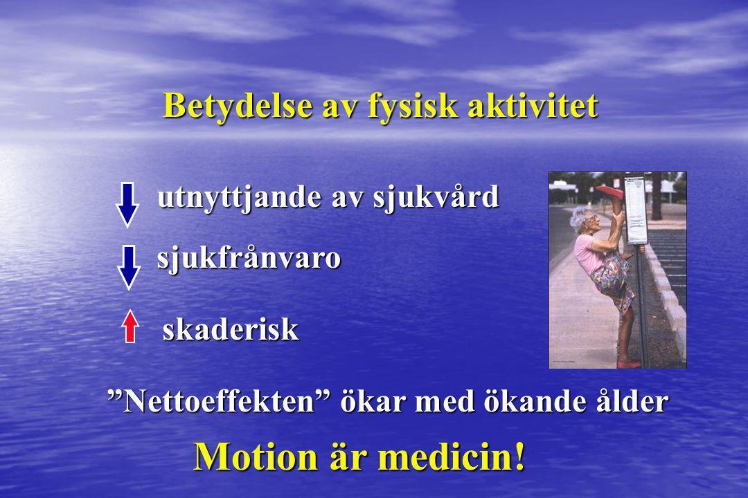 """Betydelse av fysisk aktivitet skaderisk """"Nettoeffekten"""" ökar med ökande ålder utnyttjande av sjukvård sjukfrånvaro Motion är medicin!"""