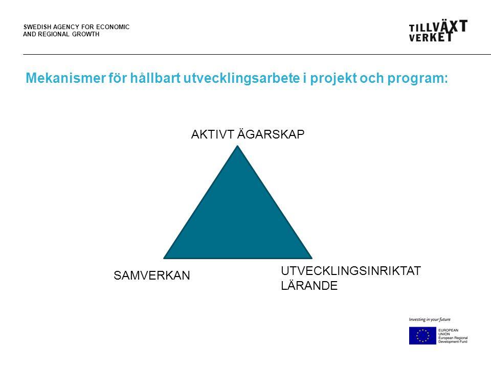 SWEDISH AGENCY FOR ECONOMIC AND REGIONAL GROWTH Mekanismer för hållbart utvecklingsarbete i projekt och program: SAMVERKAN UTVECKLINGSINRIKTAT LÄRANDE