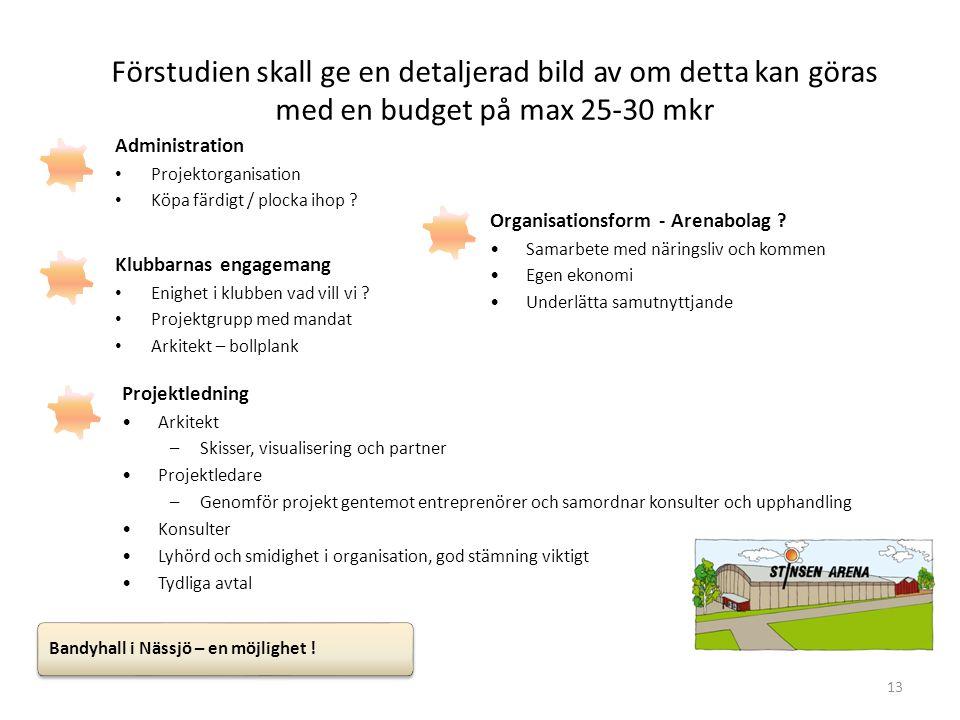 13 Förstudien skall ge en detaljerad bild av om detta kan göras med en budget på max 25-30 mkr Bandyhall i Nässjö – en möjlighet ! Administration • Pr