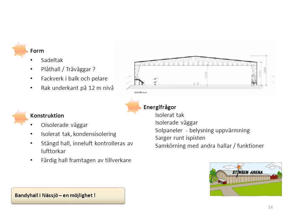 14 Bandyhall i Nässjö – en möjlighet ! Form • Sadeltak • Plåthall / Träväggar ? • Fackverk i balk och pelare • Rak underkant på 12 m nivå Konstruktion