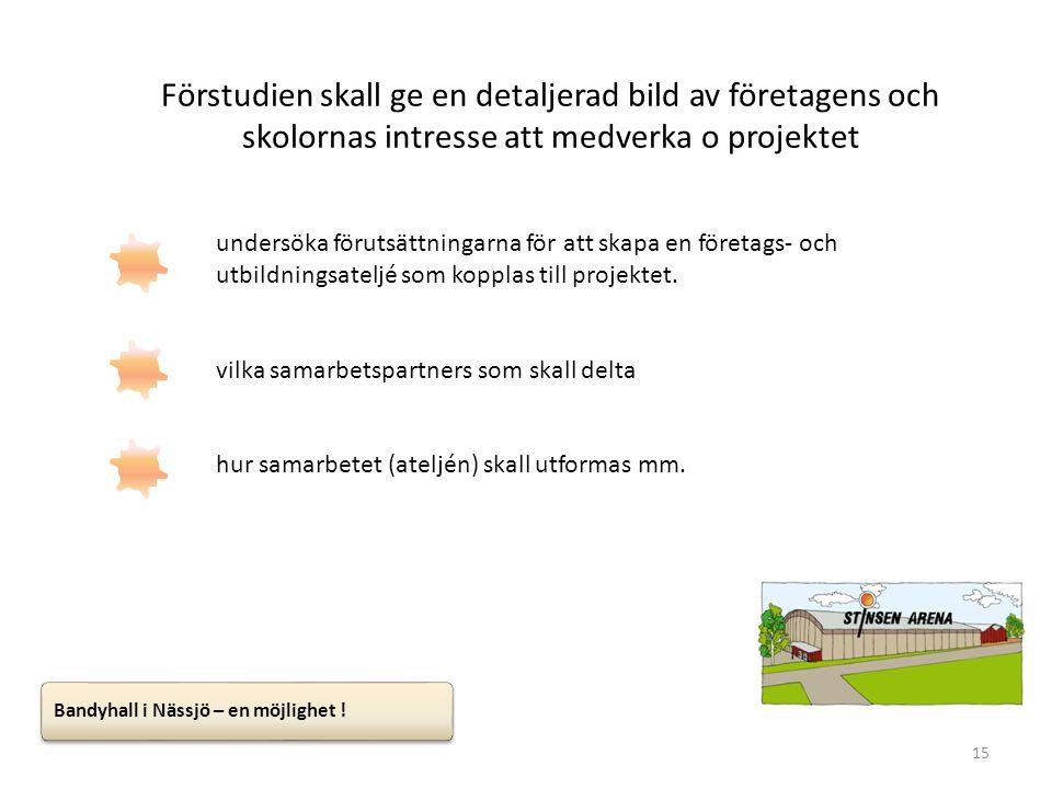 15 Förstudien skall ge en detaljerad bild av företagens och skolornas intresse att medverka o projektet Bandyhall i Nässjö – en möjlighet ! undersöka