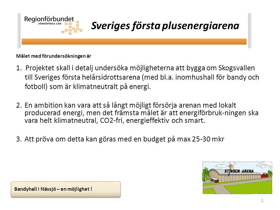 2 Målet med förundersökningen är 1. Projektet skall i detalj undersöka möjligheterna att bygga om Skogsvallen till Sveriges första helårsidrottsarena