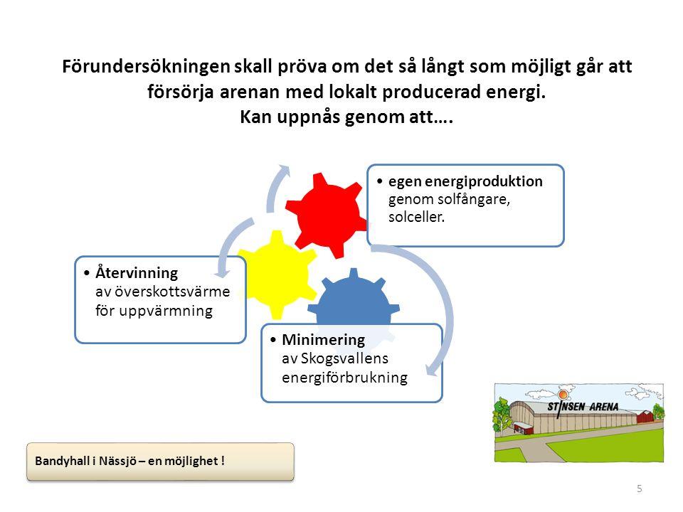 5 Förundersökningen skall pröva om det så långt som möjligt går att försörja arenan med lokalt producerad energi. Kan uppnås genom att…. •Minimering a