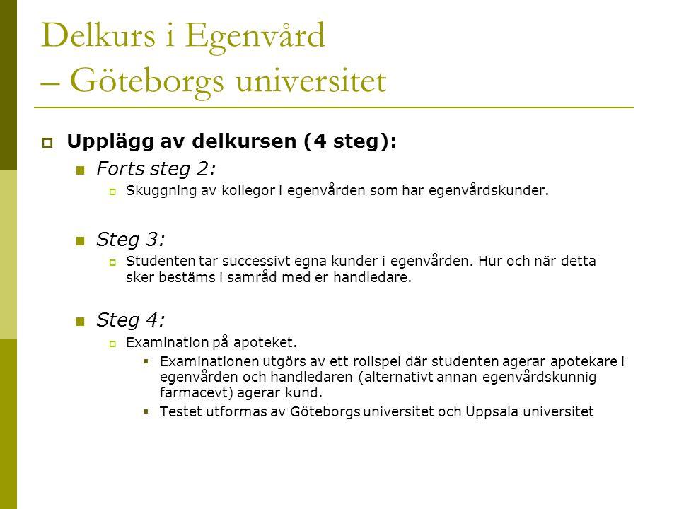 Delkurs i Egenvård – Göteborgs universitet  Upplägg av delkursen (4 steg):  Forts steg 2:  Skuggning av kollegor i egenvården som har egenvårdskunder.