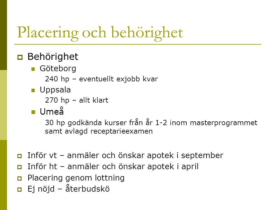 Placering och behörighet  Behörighet  Göteborg 240 hp – eventuellt exjobb kvar  Uppsala 270 hp – allt klart  Umeå 30 hp godkända kurser från år 1-2 inom masterprogrammet samt avlagd receptarieexamen  Inför vt – anmäler och önskar apotek i september  Inför ht – anmäler och önskar apotek i april  Placering genom lottning  Ej nöjd – återbudskö