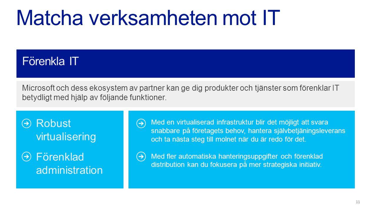 Matcha verksamheten mot IT Microsoft och dess ekosystem av partner kan ge dig produkter och tjänster som förenklar IT betydligt med hjälp av följande funktioner.