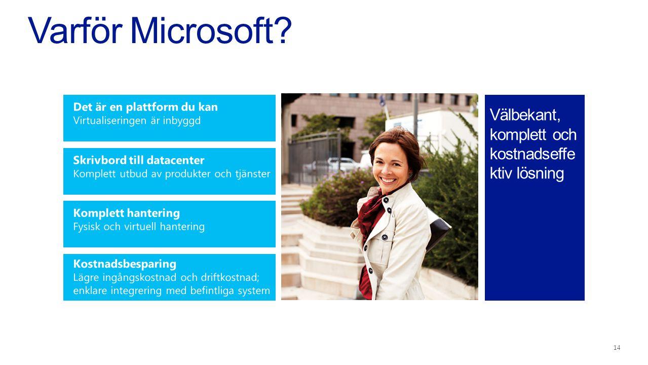 Varför Microsoft Välbekant, komplett och kostnadseffe ktiv lösning 14
