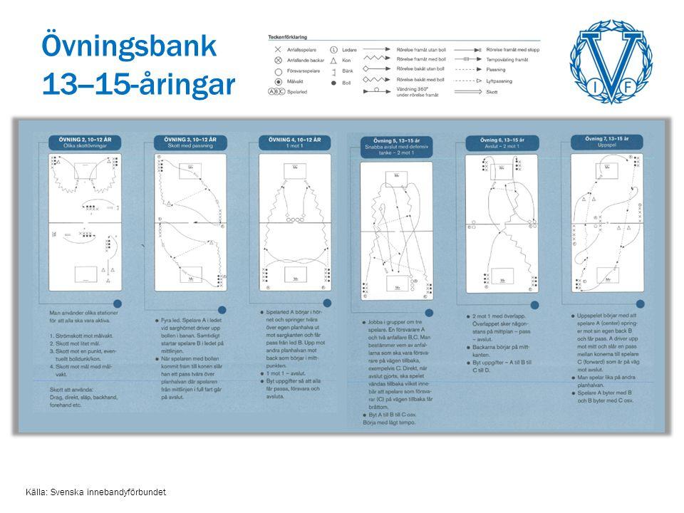 Övningsbank 13--15-åringar Källa: Svenska innebandyförbundet