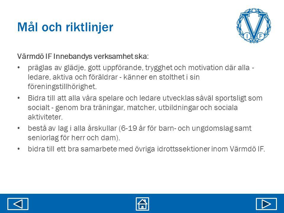 Övningsbank Knäkontroll Källa: Svenska innebandyförbundet
