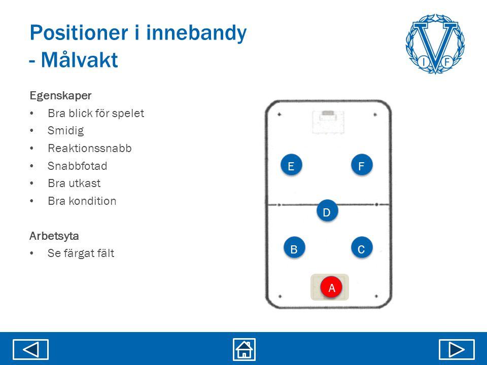Övningsbank 7--9-åringar Källa: Svenska innebandyförbundet