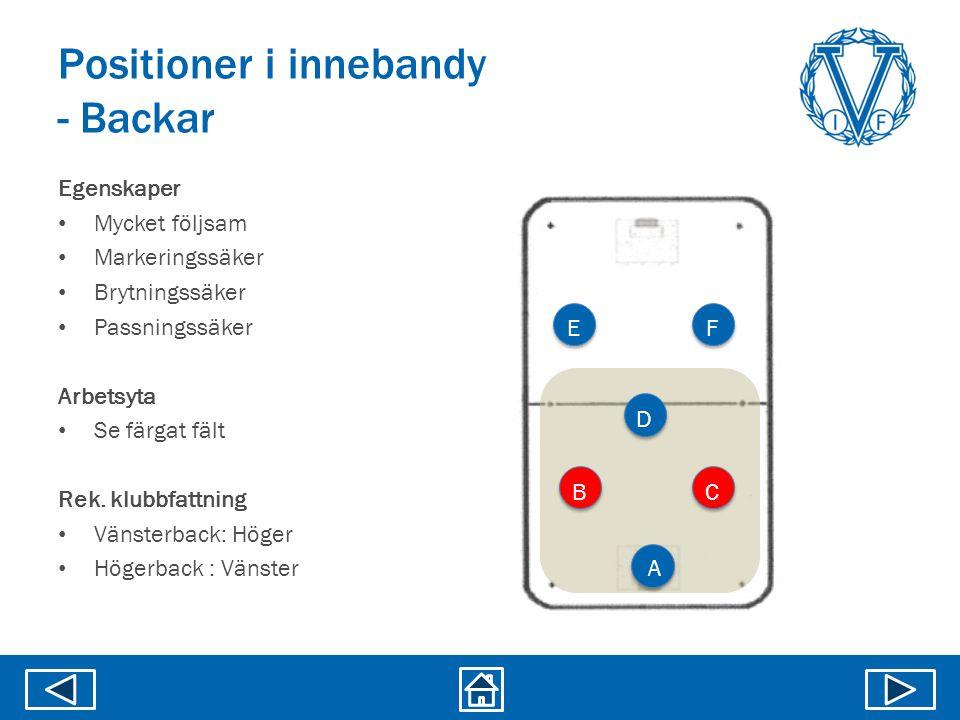Övningsbank 10--12-åringar Källa: Svenska innebandyförbundet