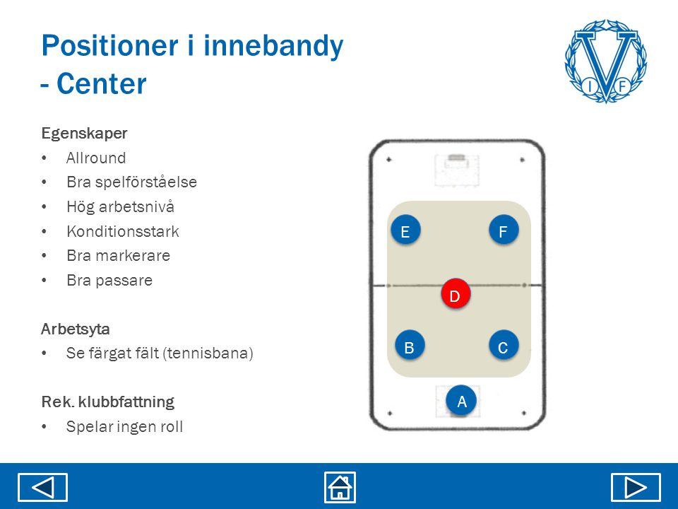 Övningsbank För det blåvita-spelet