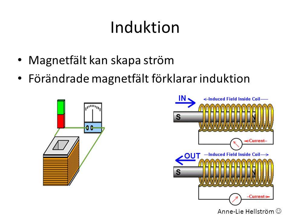 Induktion • Magnetfält kan skapa ström • Förändrade magnetfält förklarar induktion Anne-Lie Hellström 