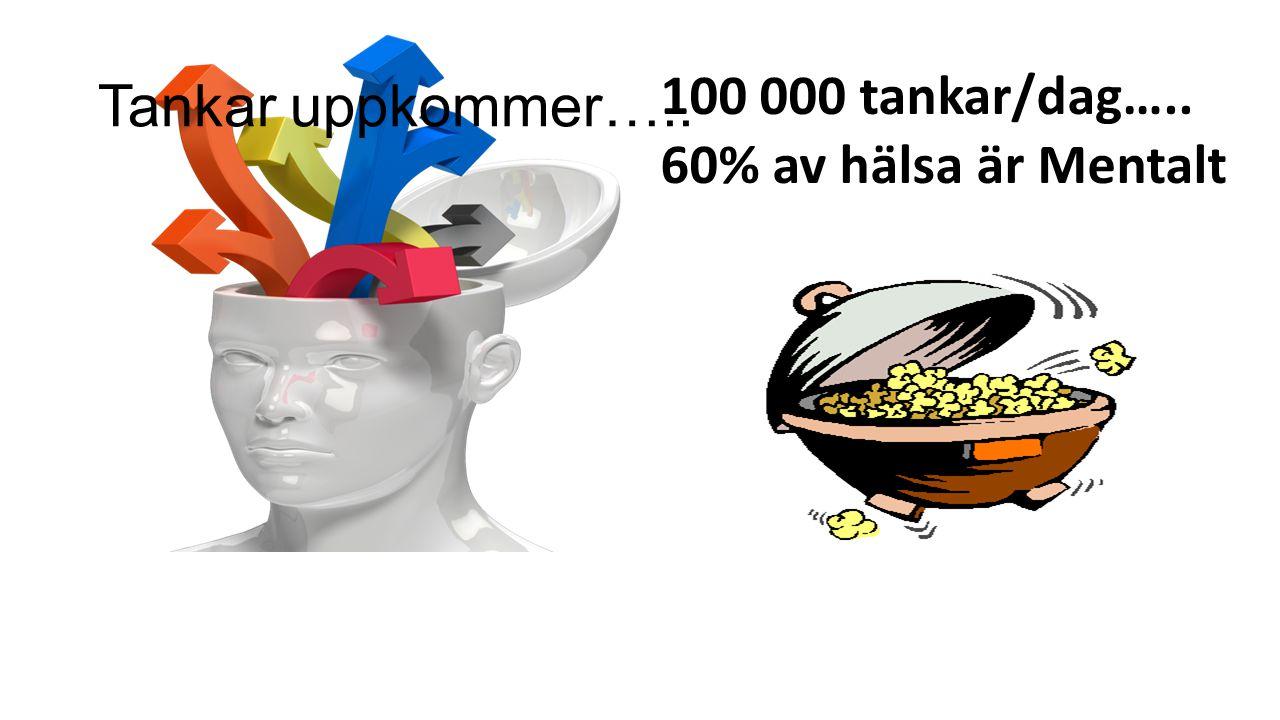 Tankar uppkommer….. 100 000 tankar/dag….. 60% av hälsa är Mentalt