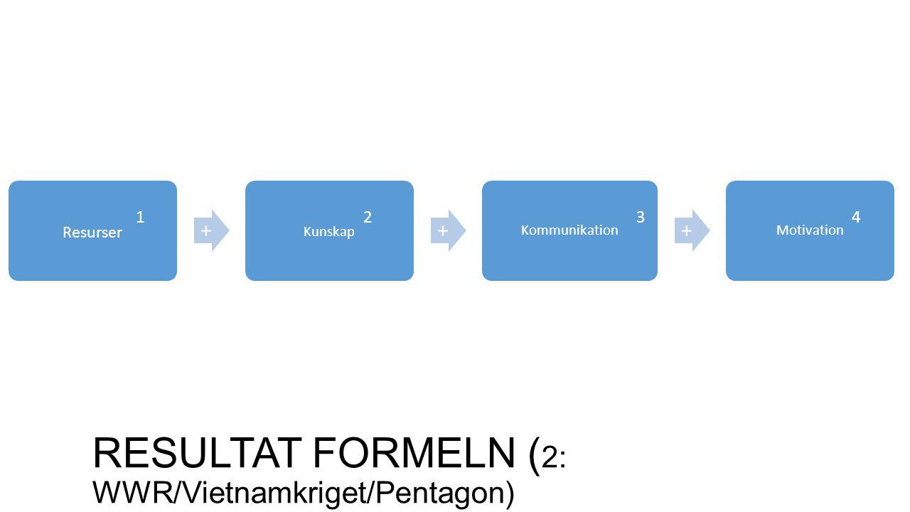 Resurser + Kunskap + Kommunikation + Motivation RESULTAT FORMELN ( 2: WWR/Vietnamkriget/Pentagon) 1234