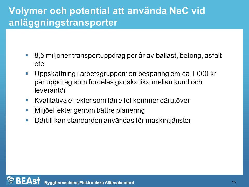 Byggbranschens Elektroniska Affärsstandard Volymer och potential att använda NeC vid anläggningstransporter 15  8,5 miljoner transportuppdrag per år