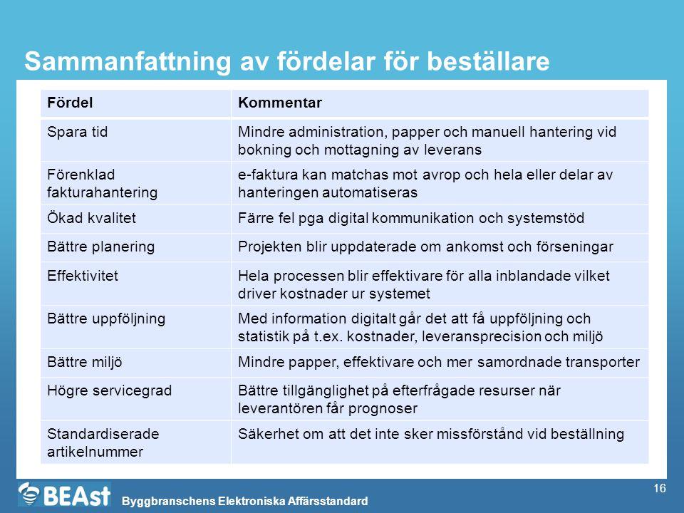 Byggbranschens Elektroniska Affärsstandard 16 Sammanfattning av fördelar för beställare FördelKommentar Spara tidMindre administration, papper och man