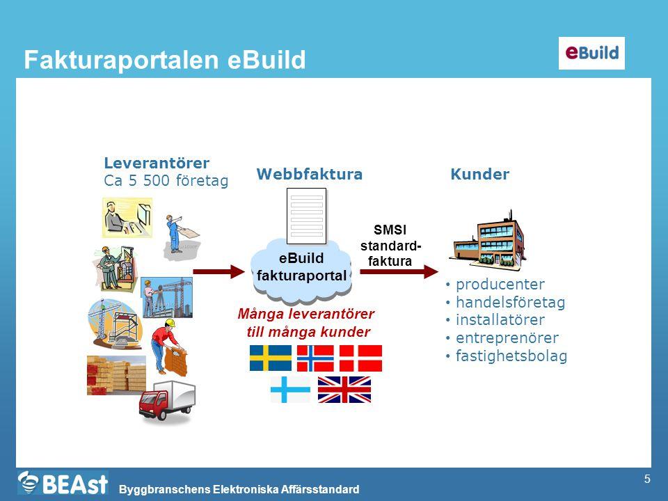 Byggbranschens Elektroniska Affärsstandard 6 Kontakt med BEAst  Webbplats www.beast.se, www.ebuild.se  Peter Fredholmpeter@beast.se vd070 663 32 19  Per Lindahl per@beast.se tekniskt ansvarig070 657 71 75