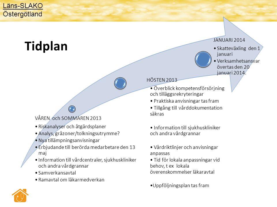 Läns-SLAKO Östergötland VÅREN och SOMMAREN 2013 •Riskanalyser och åtgärdsplaner •Analys, gråzoner/tolkningsutrymme? •Nya tillämpningsanvisningar •Erbj