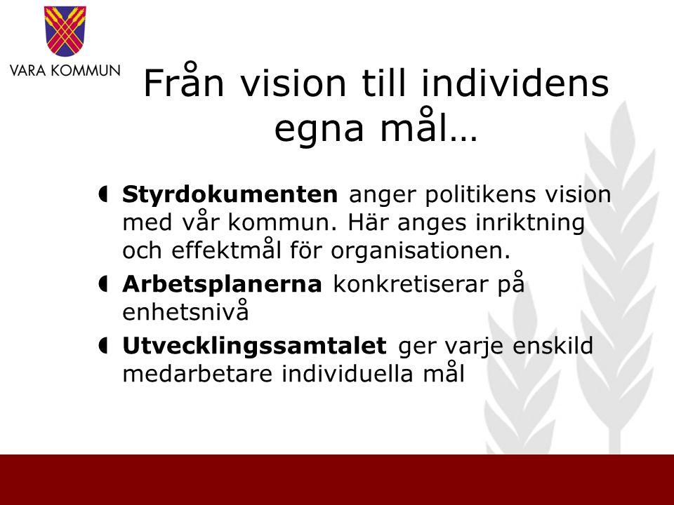 Från vision till individens egna mål…  Styrdokumenten anger politikens vision med vår kommun. Här anges inriktning och effektmål för organisationen.