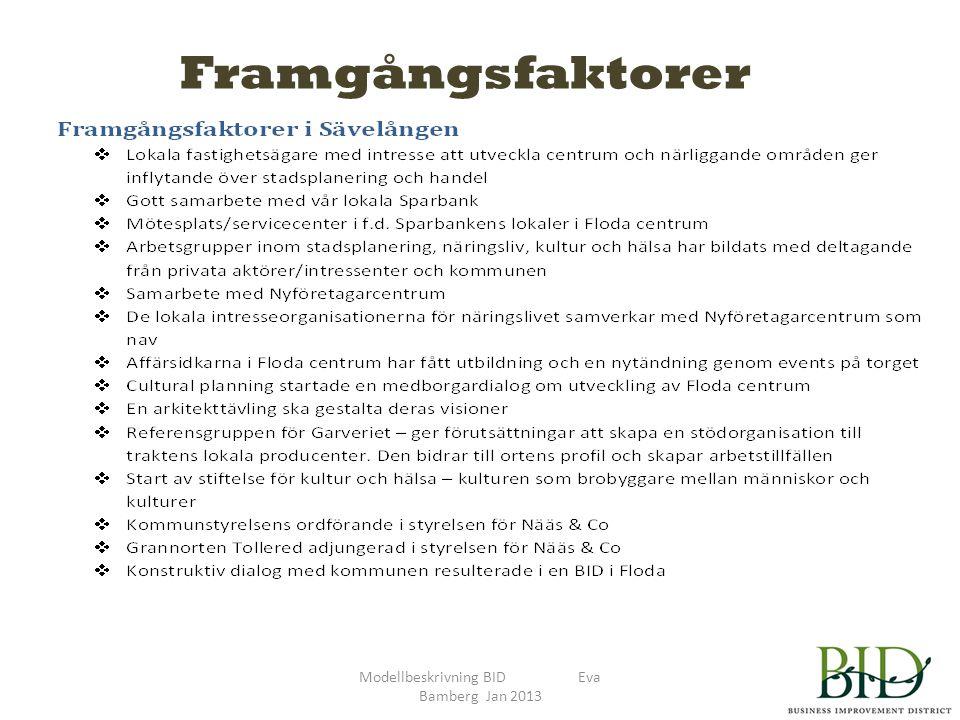 Utmaningar i projektet Modellbeskrivning BID Eva Bamberg Jan 2013 Kommunikation och ekonomi:  Offentlig verksamhet är organiserad efter funktion/stuprör vilket ger längre beslutsvägar och otydligt ansvar i vissa frågor.