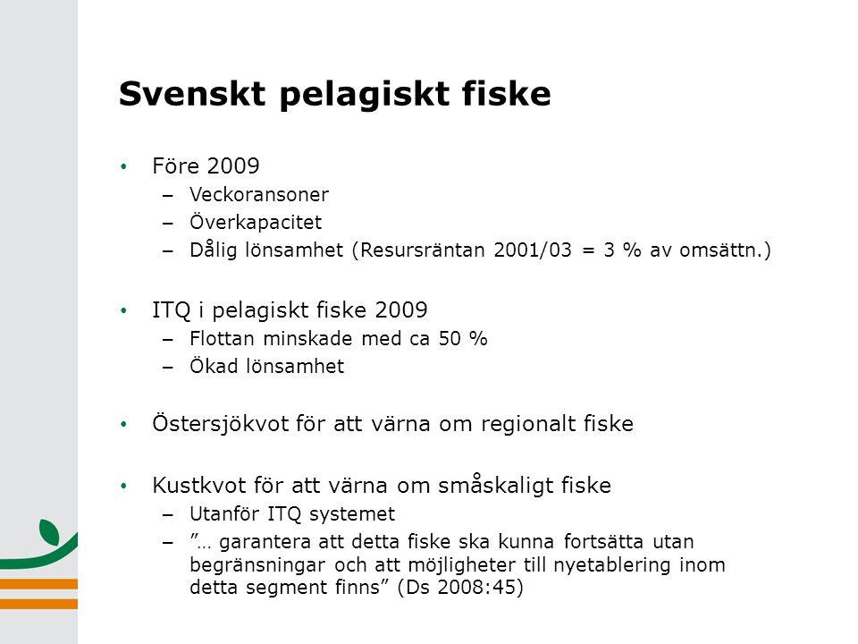 Undantag från ITQ – Svenskt kustfiske efter sill i västra Östersjön • Sillen vandrar genom Öresund • Hög densitet nära land ger lönsamt garnfiske • 20-tal fartyg ÅrSvensk kvot, ton Kustkvot, ton Fångst i kustsegment ton Kustkvot % av svensk kvot 200879264002845.05 % 200948354008178.27 % 2010403780095219.82 % 2011282656555419.99 %