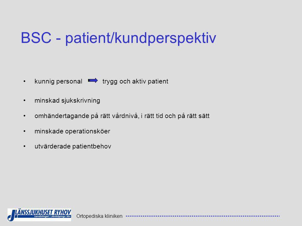 Ortopediska kliniken BSC - patient/kundperspektiv •kunnig personal trygg och aktiv patient •minskad sjukskrivning •omhändertagande på rätt vårdnivå, i rätt tid och på rätt sätt •minskade operationsköer •utvärderade patientbehov