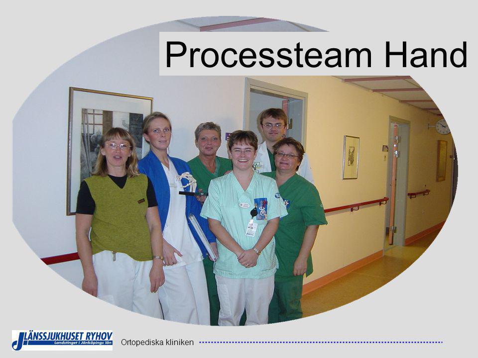 Ortopediska kliniken Processteam Hand