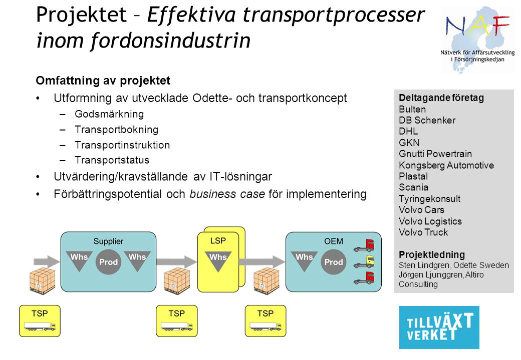 Projektet – Effektiva transportprocesser inom fordonsindustrin Omfattning av projektet •Utformning av utvecklade Odette- och transportkoncept –Godsmär