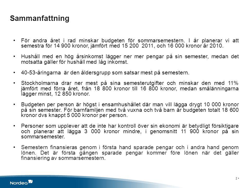 Sammanfattning •För andra året i rad minskar budgeten för sommarsemestern.