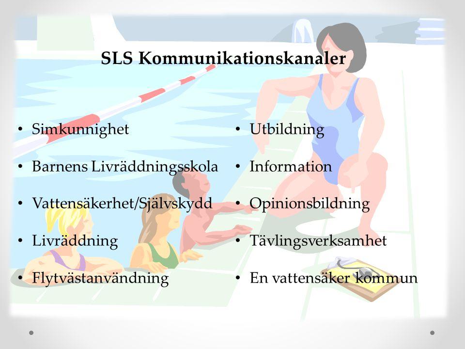 • Simkunnighet • Barnens Livräddningsskola • Vattensäkerhet/Självskydd • Livräddning • Flytvästanvändning • Utbildning • Information • Opinionsbildnin