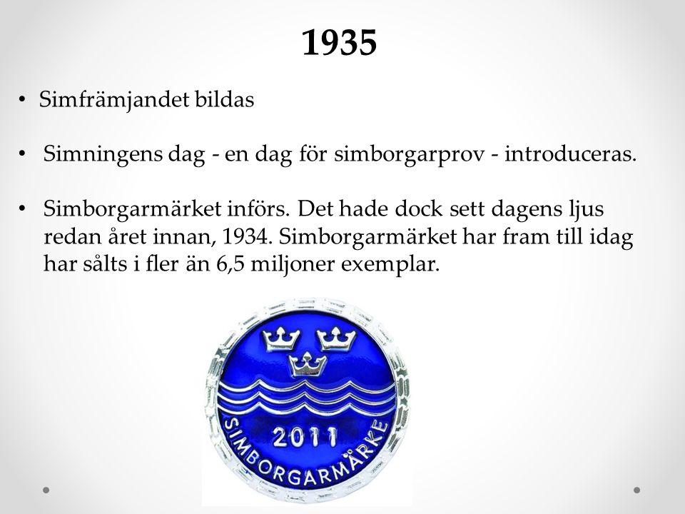 1935 • Simfrämjandet bildas • Simningens dag - en dag för simborgarprov - introduceras. • Simborgarmärket införs. Det hade dock sett dagens ljus redan