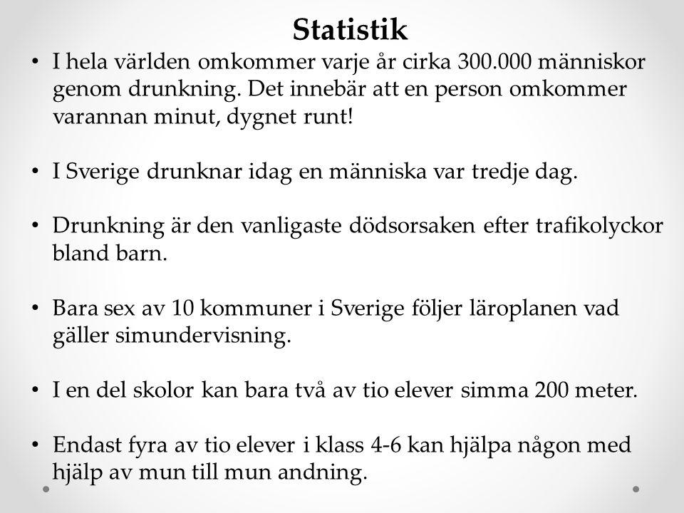 Statistik • I hela världen omkommer varje år cirka 300.000 människor genom drunkning. Det innebär att en person omkommer varannan minut, dygnet runt!