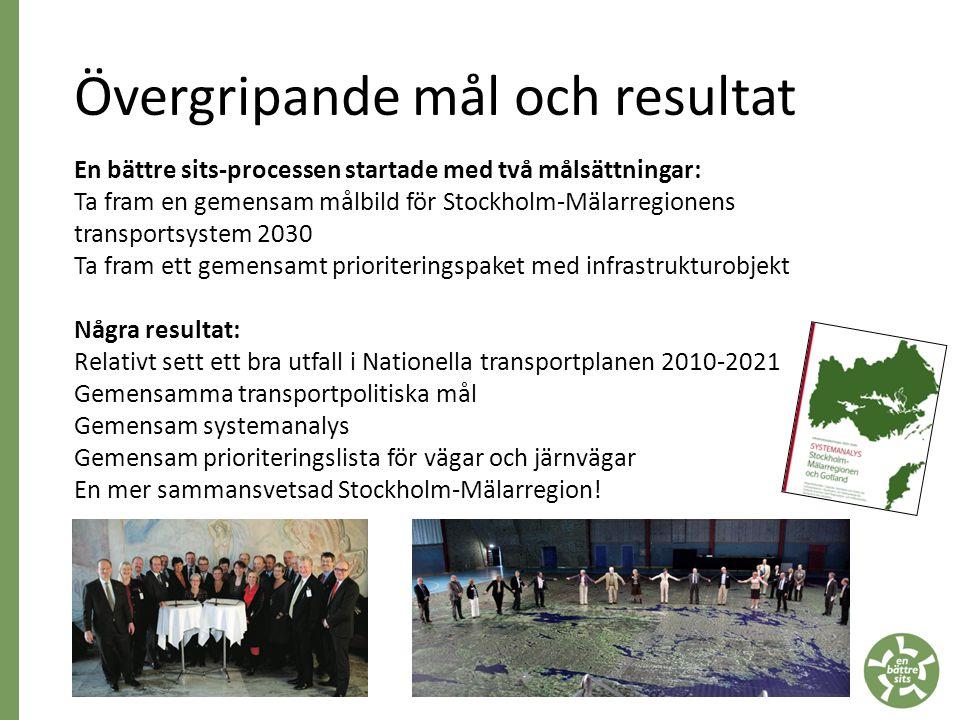 Övergripande mål och resultat En bättre sits-processen startade med två målsättningar: Ta fram en gemensam målbild för Stockholm-Mälarregionens transportsystem 2030 Ta fram ett gemensamt prioriteringspaket med infrastrukturobjekt Några resultat: Relativt sett ett bra utfall i Nationella transportplanen 2010-2021 Gemensamma transportpolitiska mål Gemensam systemanalys Gemensam prioriteringslista för vägar och järnvägar En mer sammansvetsad Stockholm-Mälarregion!