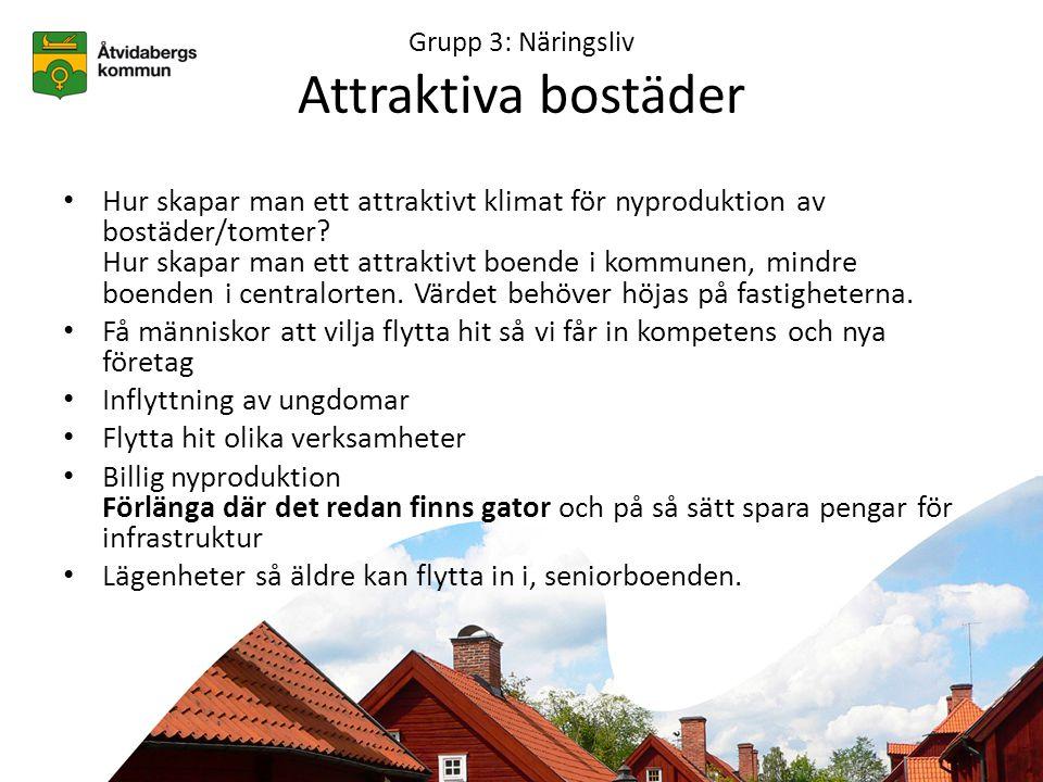 Grupp 3: Näringsliv Attraktiva bostäder • Hur skapar man ett attraktivt klimat för nyproduktion av bostäder/tomter.