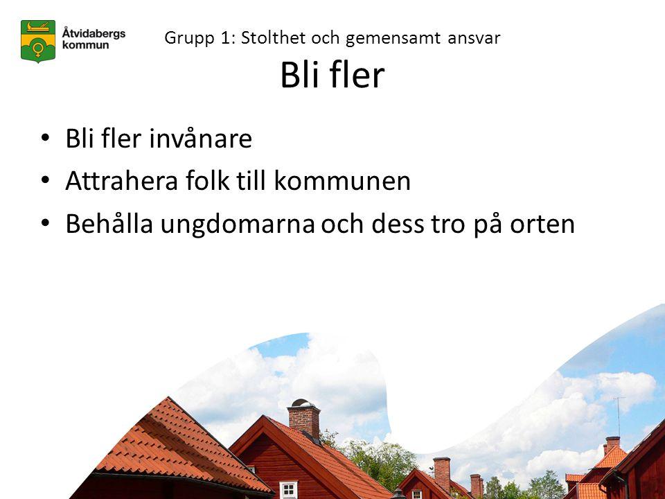 Grupp 2: Bra vardagsliv och trygghet Konkretisering av idéer Boendemöjligheter • För att lösa boendefrågan krävs att nya bostäder i alla olika former byggs.
